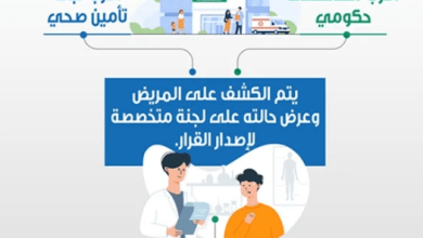 Photo of الصحة توضح خطوات التسجيل بقوائم الانتظار
