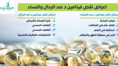 اعراض نقص فيتامين د عند الرجال والنساء