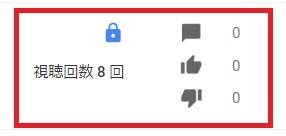 非公開動画も著作権侵害