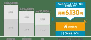 pic_point2_discount_comparison-300x133 固定インターネット回線、モバイルルーターどれを選ぶのがお得なの?