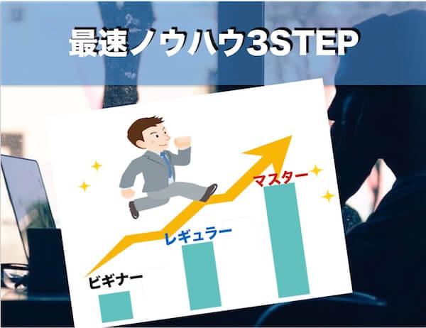 最速ノウハウ3STEP
