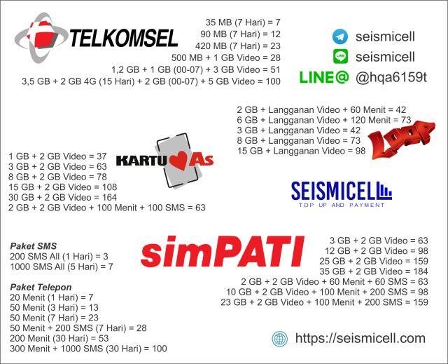 Daftar harga kuota internet Telkomsel