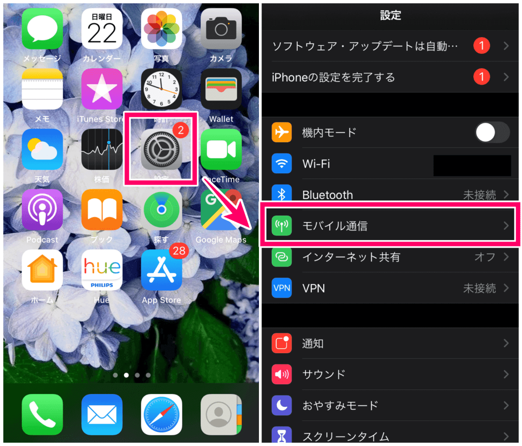 日本一時帰国、インターネット接続、携帯