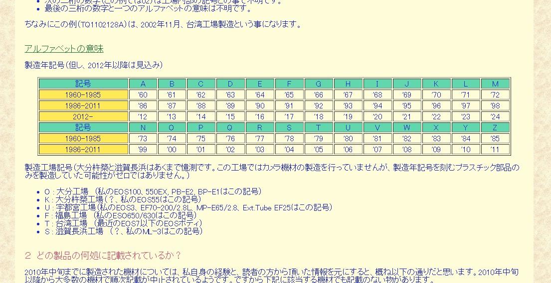 【Canon (キヤノン)】 キヤノンレンズはマウント記号と番号で製造工場と製造年月日が分かります。シリアル番号