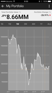 2017/8/1の仮想通貨総資産額(ビットコイン建)