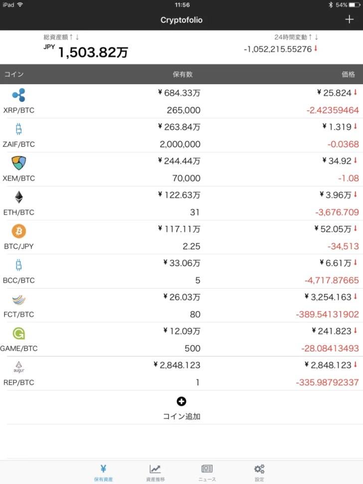 Cryptofolio仮想通貨総資産額