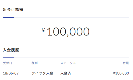 SBIVCへ日本円の入金完了