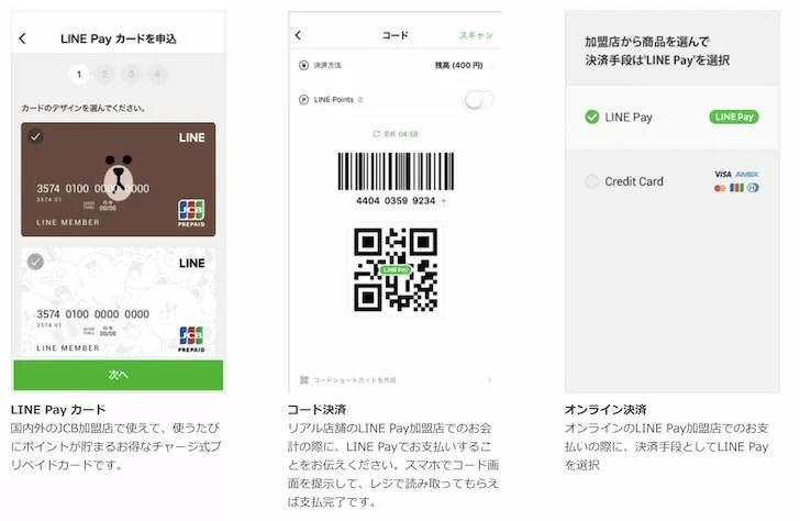 LINE Pay(ラインペイ)の支払い方法