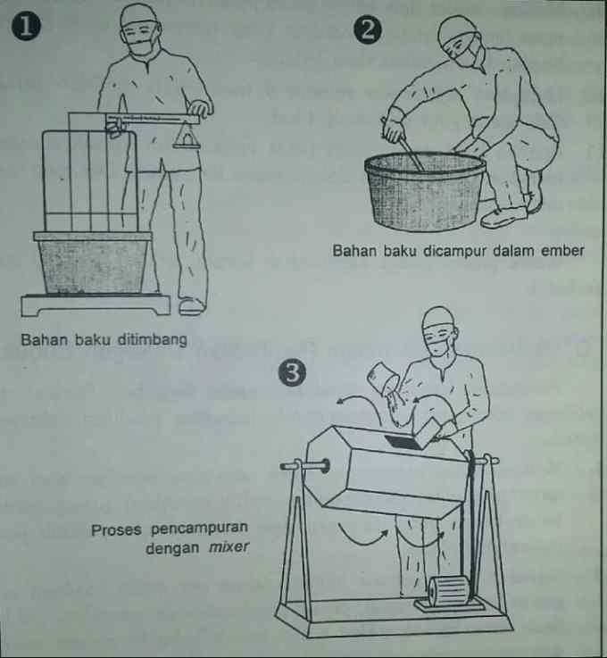 Cara Pembuatan detergen skaka menengah