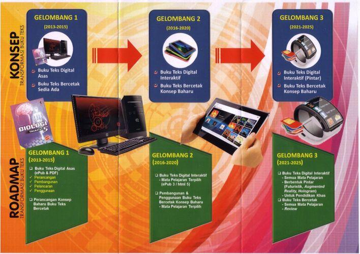 buku teks digital