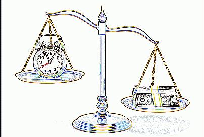Jangka Waktu dan Ketepatan Analisis Teknikal (TA)