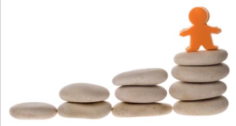 6 Langkah Sukses Bisnis Saham