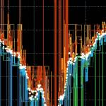Mikirnya pas Buat Sistem Trading Saja