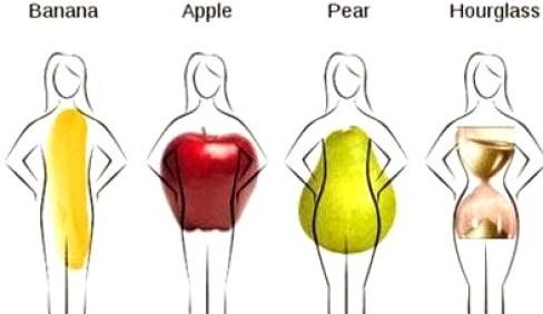 Typy kobiecych sylwetek jabłko, gruszka, banan, klepsydra