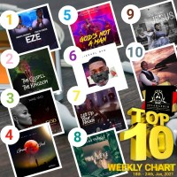 SelahAfrik Official Top 10 Gospel Songs Of The Week | 18th - 24th Jan. 2021