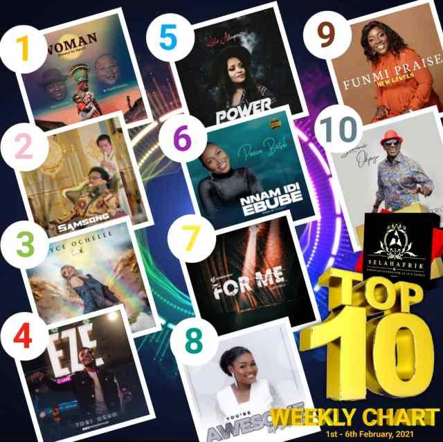 SelahAfrik Official Top 10 Gospel Artiste And Songwriter Chart