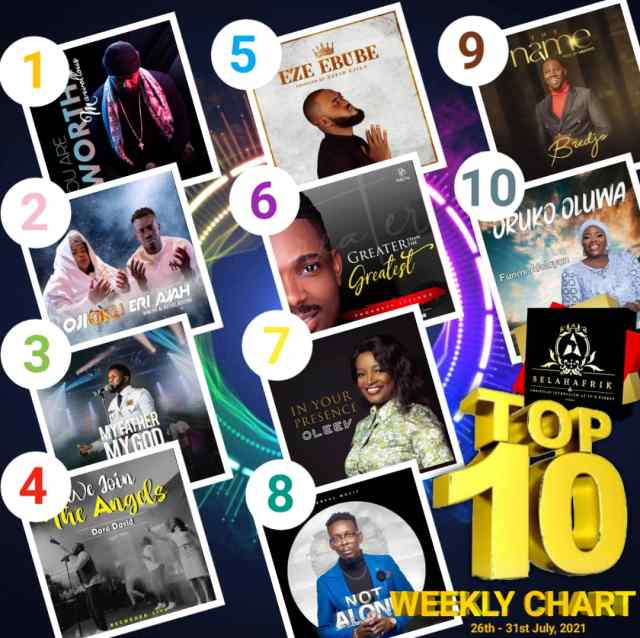 SelahAfrik Gospel Countdown - The Official Top 10  