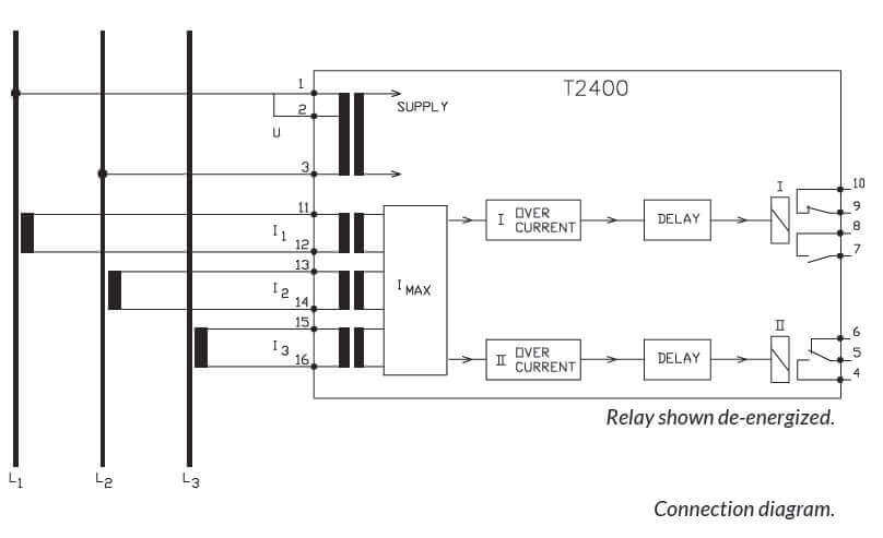 T2400 Dual Overcurrent Relay
