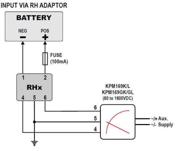 RHx Adapter Connection, SELCO USA