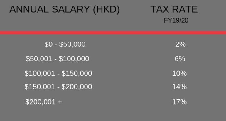 Seldon-Rosser-Working-In-Asia-HK-Tax-Rates