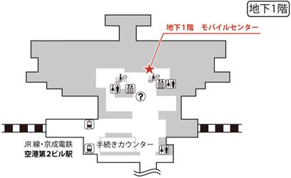 モバイルセンター 成田第二