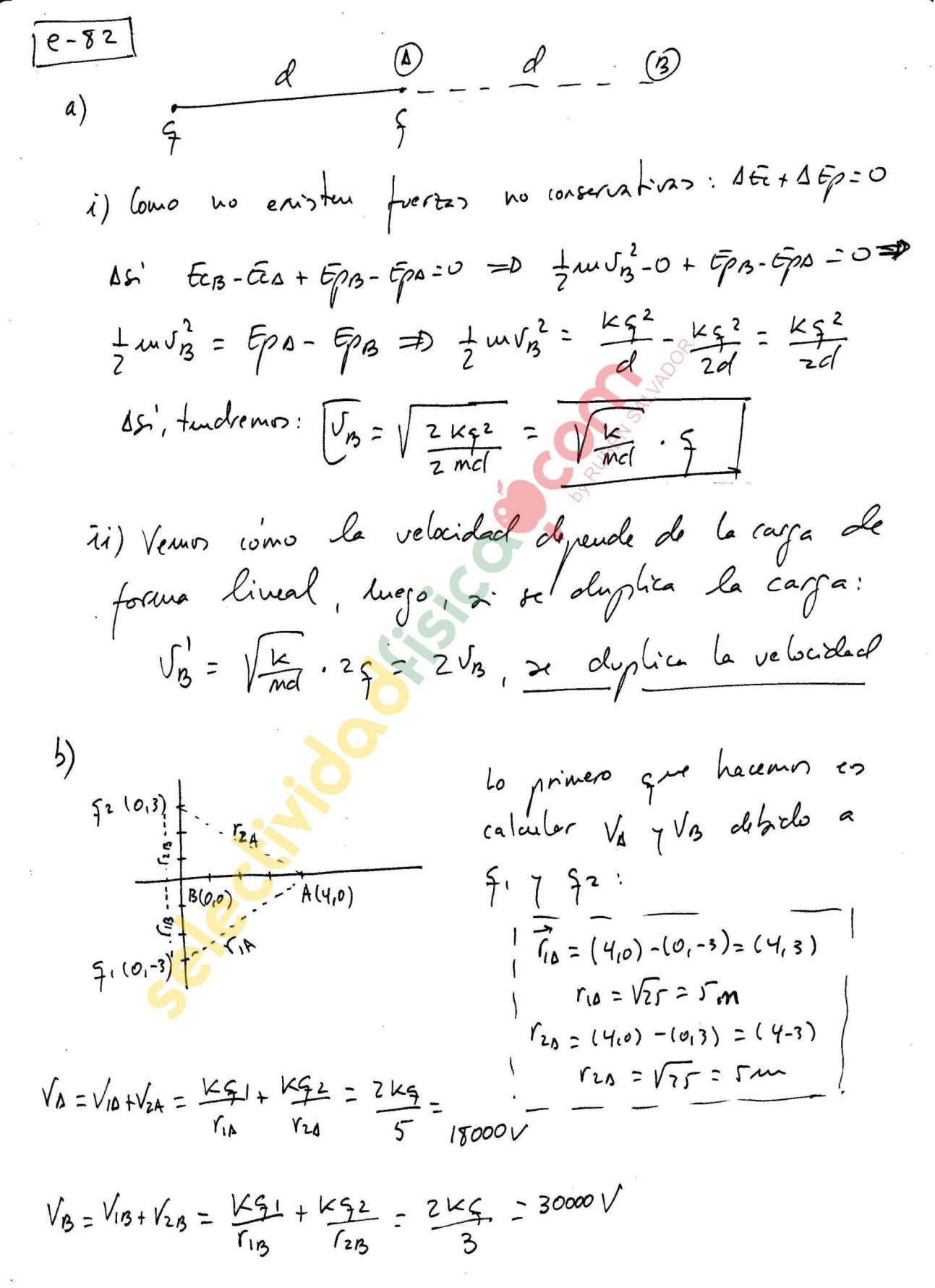 Ejercicio resuelto Selectividad física Campo Eléctrico E-82