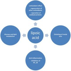 30 Proven Alpha Lipoic Acid Benefits + Side Effects, Dosage