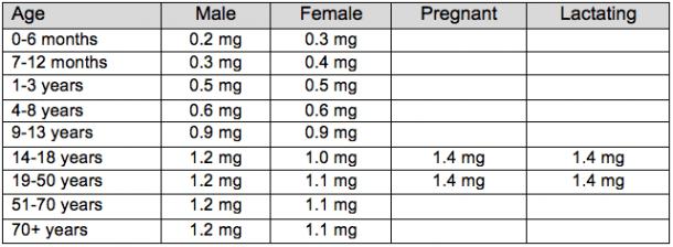vitamin-b1-610x224