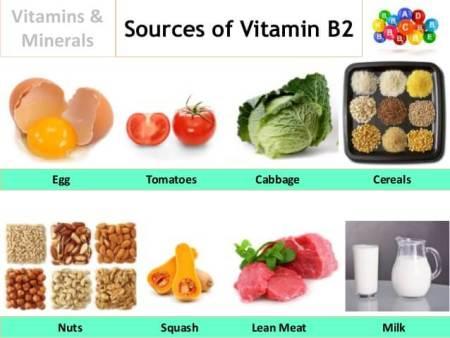 Vitamin c with riboflavin