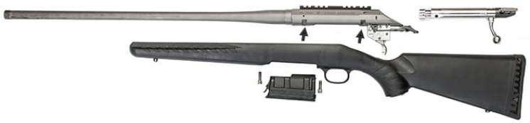 RUGER AMERICAN RIFLE REVIEW