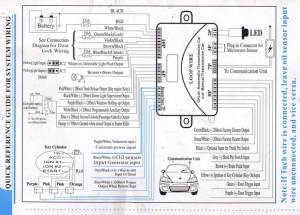 Where can you find car alarm installation diagrams