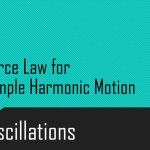 Force Law for Simple Harmonic Motion