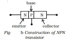 A Construction of NPN transistor
