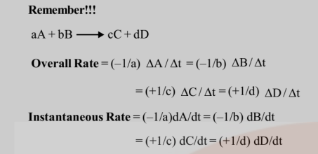 overall rate of reaction