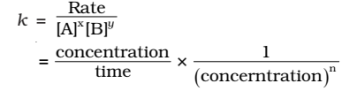 Units of the rate constant