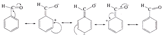 Electrophilic substitution reaction
