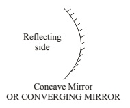 REFLECTION OF LIGHT BY CONCAVE MIRROR