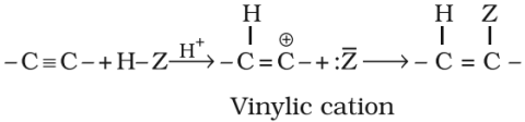 Electrophillic addition reactions