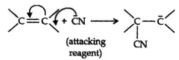Negative Electromeric Effect (-E effect)