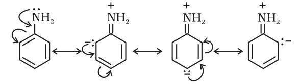 Positive Resonance Effect (+R effect)