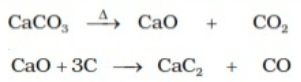 Preparation of Alkynes from calcium carbide