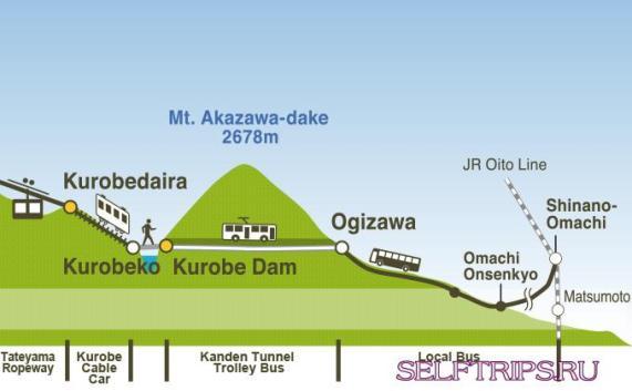 Японские Альпы и Tateyama Kurobe Alpine Route