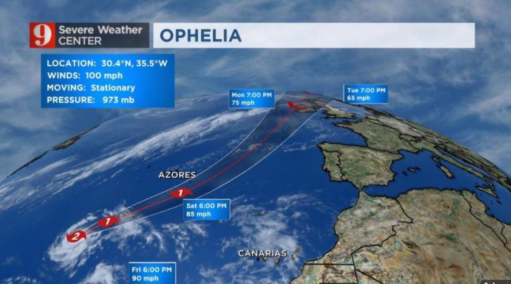 Hurricane Ophelia Warning
