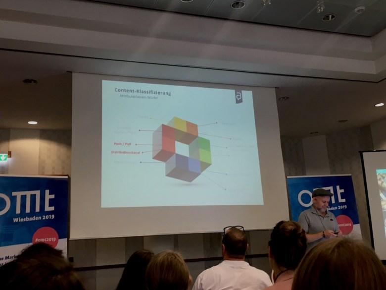 Content-Attribuierung innerhalb einer Gesamtstrategie von Olaf Kopp.