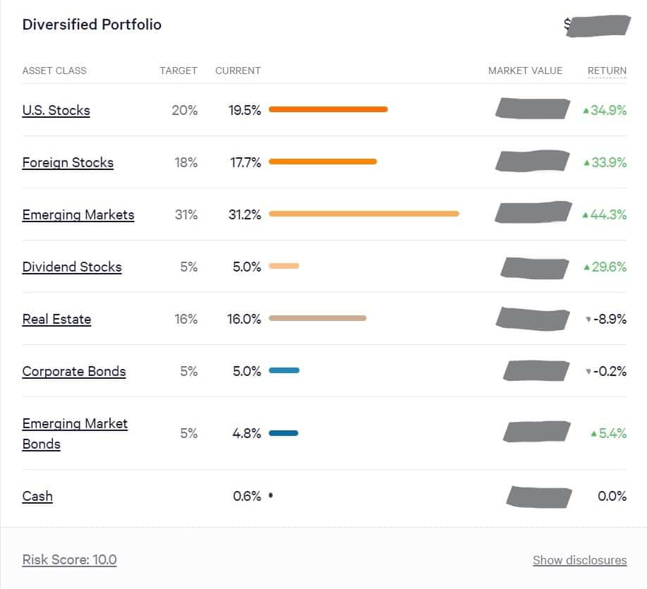 Wealthfront portfolio with performance details