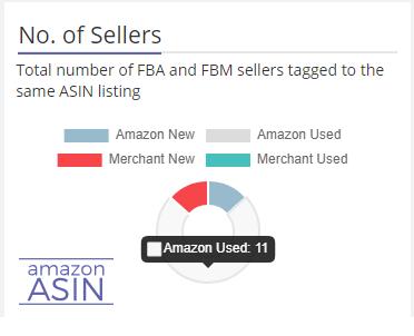 Concours Amazon ASIN