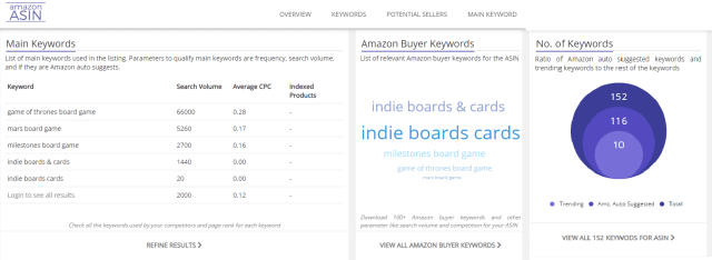 Recherche par mot-clé Amazon ASIN