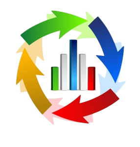 The 7-10 Year Real Estate Cycle