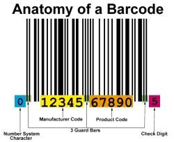 UPC Codes — Where Do You Get Them?
