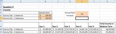 Investment return in granny flat property development comparison 1 and 2 bedroom